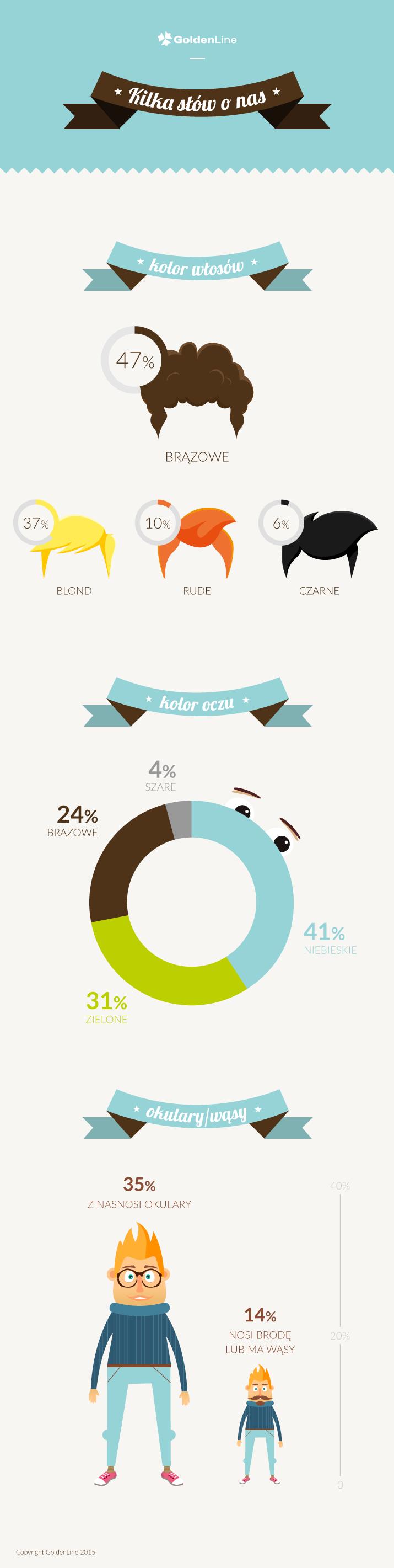 infografika.2